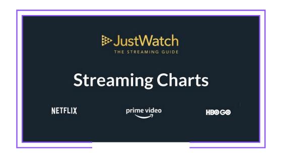 Latinoamérica: Netflix, Amazon Prime Video y HBO Go se consolidan como las tres principales plataformas de streaming en la región