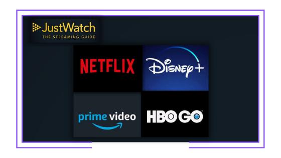 Latinoamérica: Netflix, Amazon Prime Video, Disney+ y HBO Go agruparon más del 70% de las búsquedas de contenido por streaming en el Q2 21